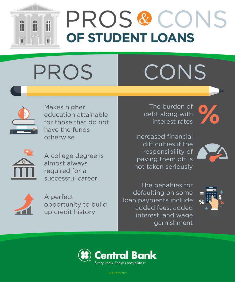 It Is Very Important That Students Understand Not Only The Pros But Also The Cons Of Obtaining Student Loan Infographic Paying Off Student Loans Student Loans