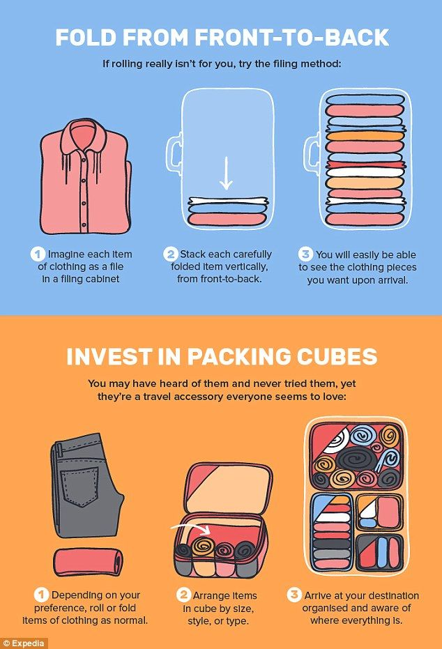 428b9fdc37d6 Infographic reveals the ultimate packing hacks