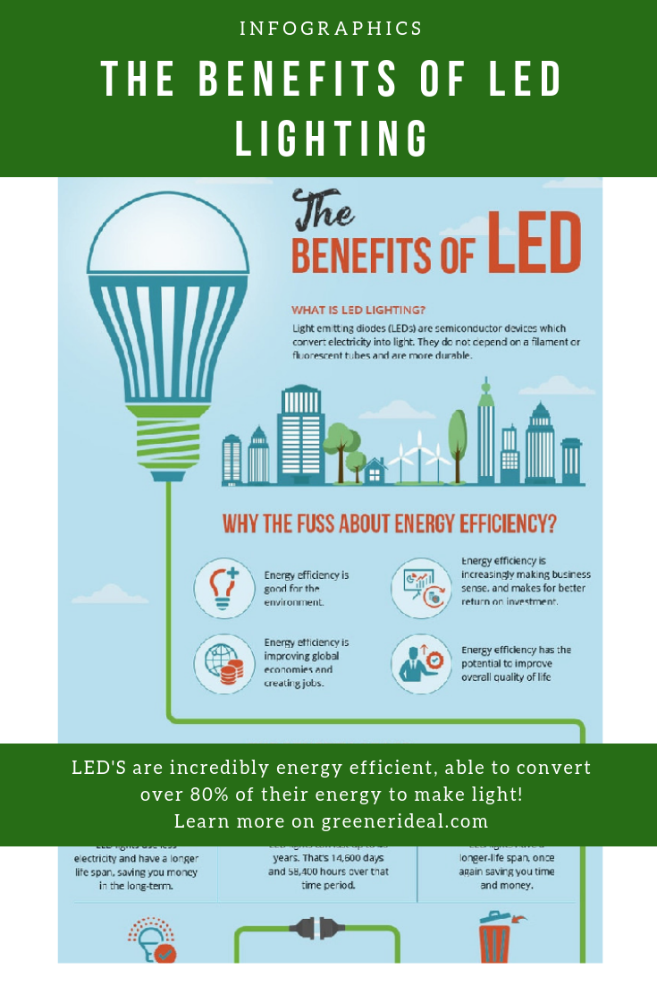 The Benefits Of Led Lighting Infographic Solar Energy Information Renewable Energy Systems Solar Energy Diy