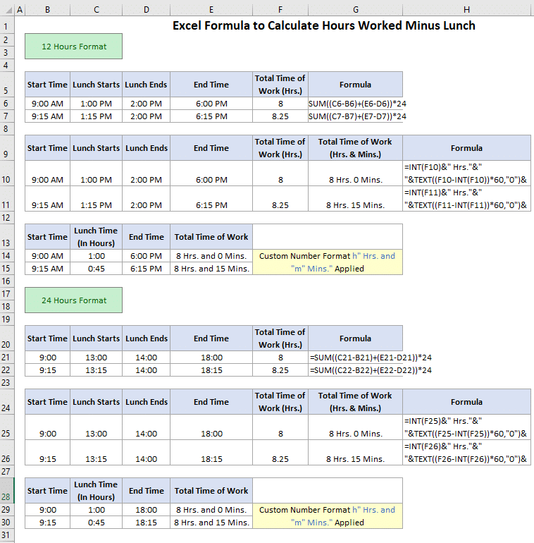 Excel Formula To Calculate Hours Worked Minus Lunch Excel Formula Excel Excel Shortcuts