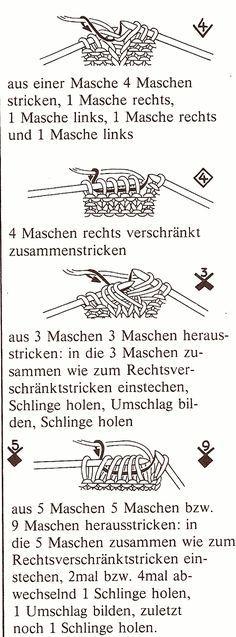 Photo of Stricken allgemein » Zeichenerklärung fürs Stricken