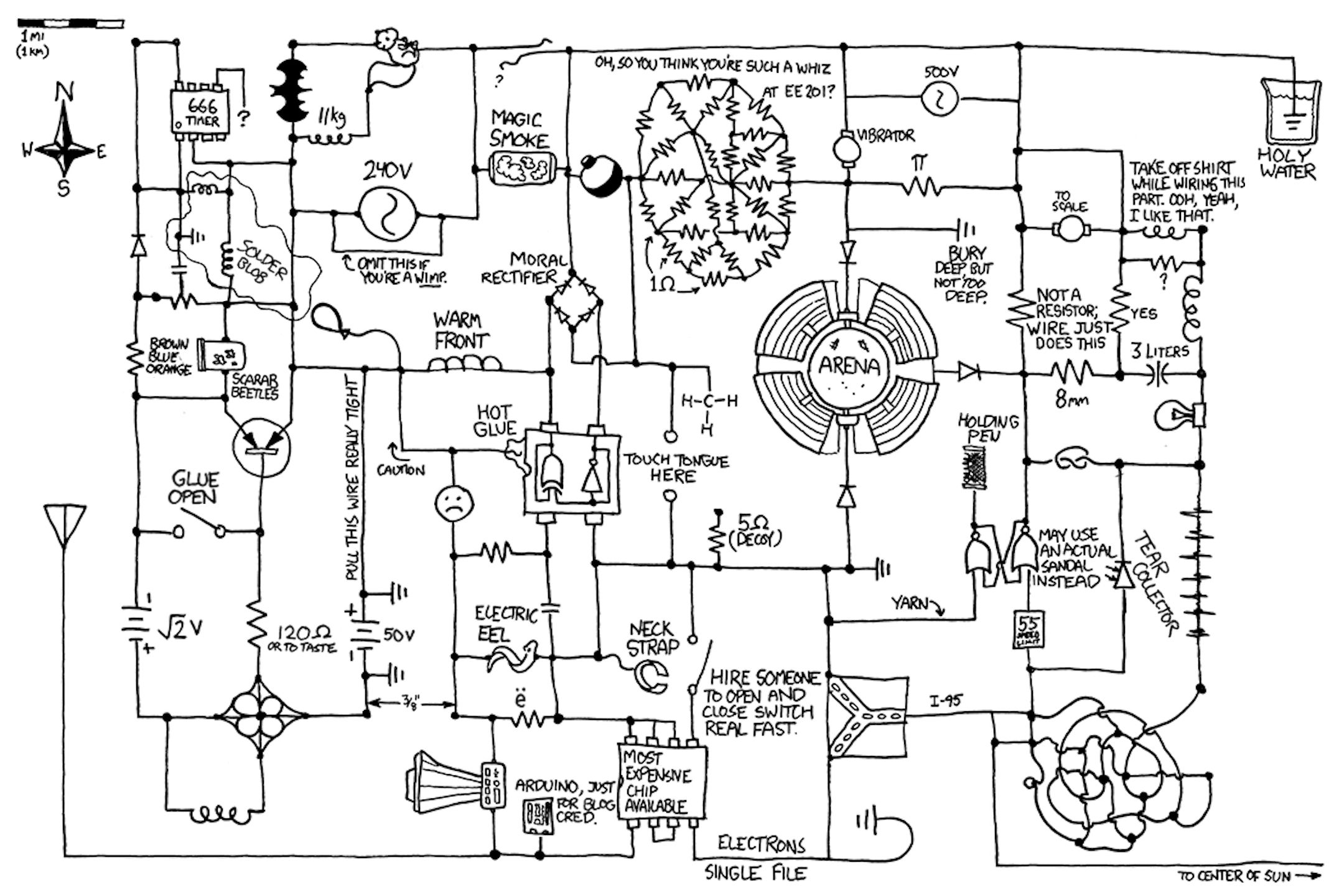 medium resolution of i rotated all of the text in circuit diagram xkcd 730 so it can be wiring diagram xjcd online