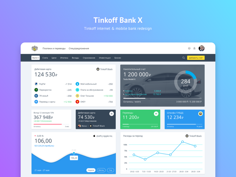 Tinkoff Internet Mobile Bank Redesign Concept Mobile Banking Redesign Dashboard Design