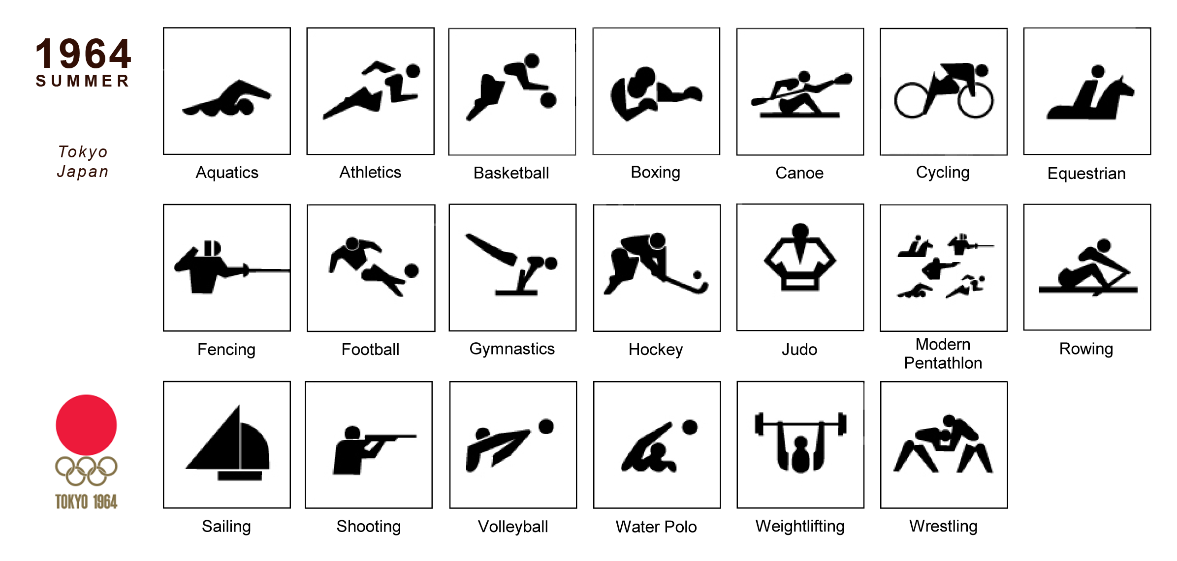 Start A Fire Pictogram Olympic Games Olympics