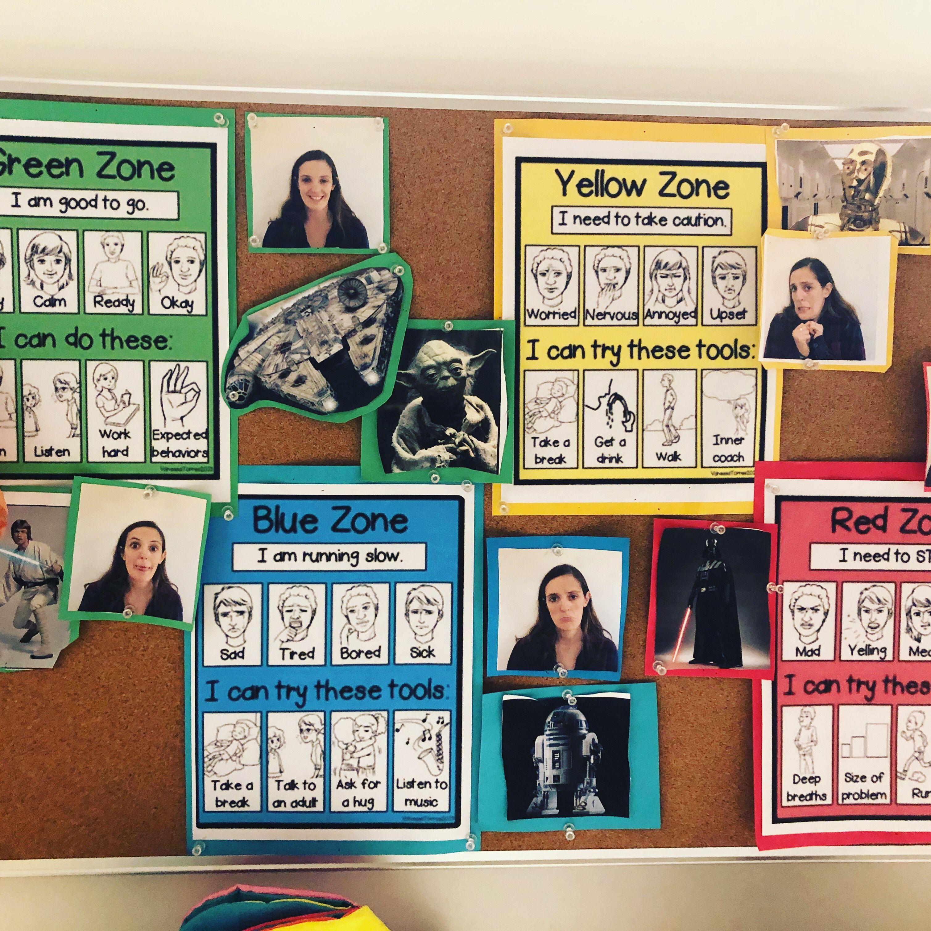 Star Wars And Zones Of Regulation