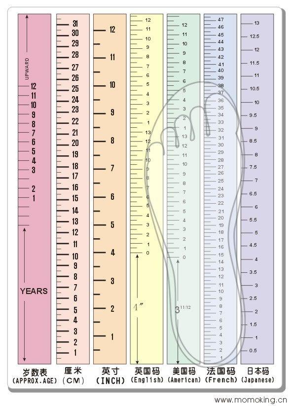 Infants Shoe Size Chart