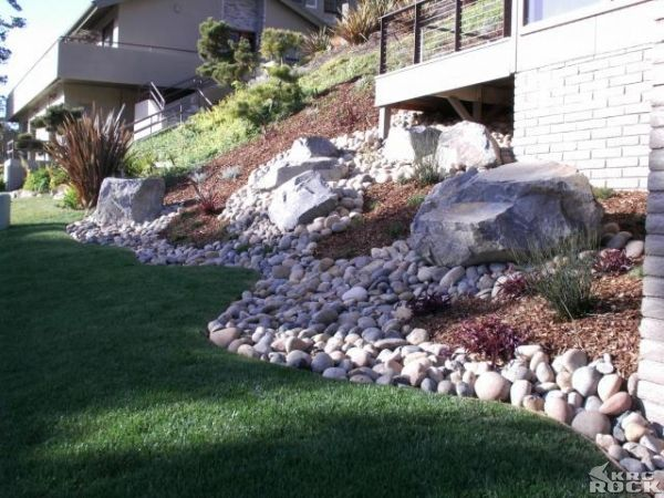 Pin By Rachel On Landscaping Landscaping With Rocks River Rock Landscaping Rock Garden