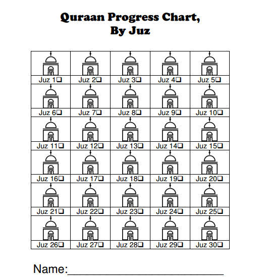 Quraan Progress Chart quran Pinterest – Progress Chart for Kids
