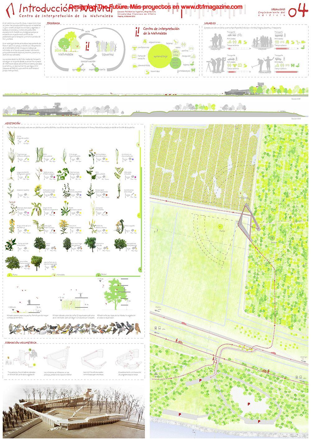 Diana Esperanza García | Introducción en lo Natural U. Francisco Vitoria #DTF08