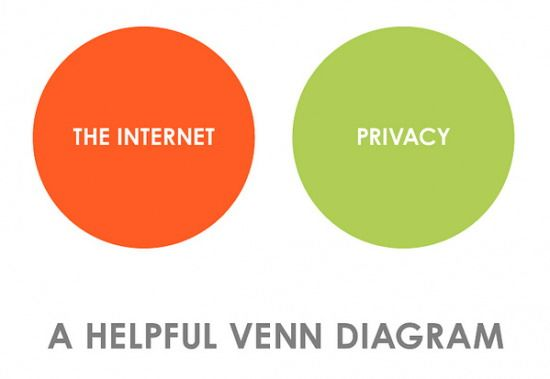 Online Venn Diagram Fun Wiring Diagram Portal