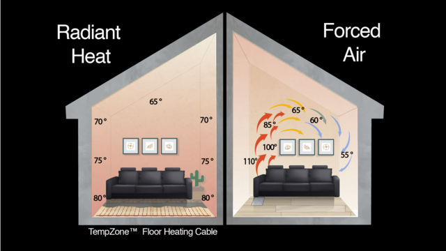 Your 'Cheat Sheet' for Radiant Heat vs. Forced Air in 2020