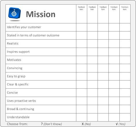 Image Result For Mission Statements Templates  Mission Statements