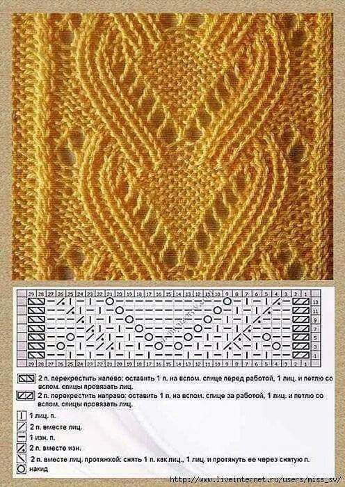 Lace for a central panel | Strikking | Pinterest | Tejido, Dos ...