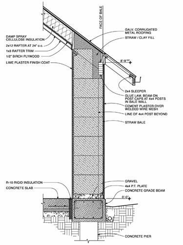 422884419cc9d6c0c84b8d2f807268b5 Jpg 375 500 Pixels Straw Bale Construction Straw Bale House Straw Bales