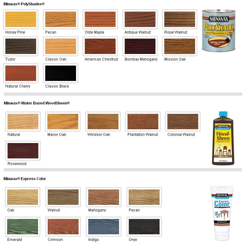 Minwax stains 2 decorating pinterest minwax stain minwax and