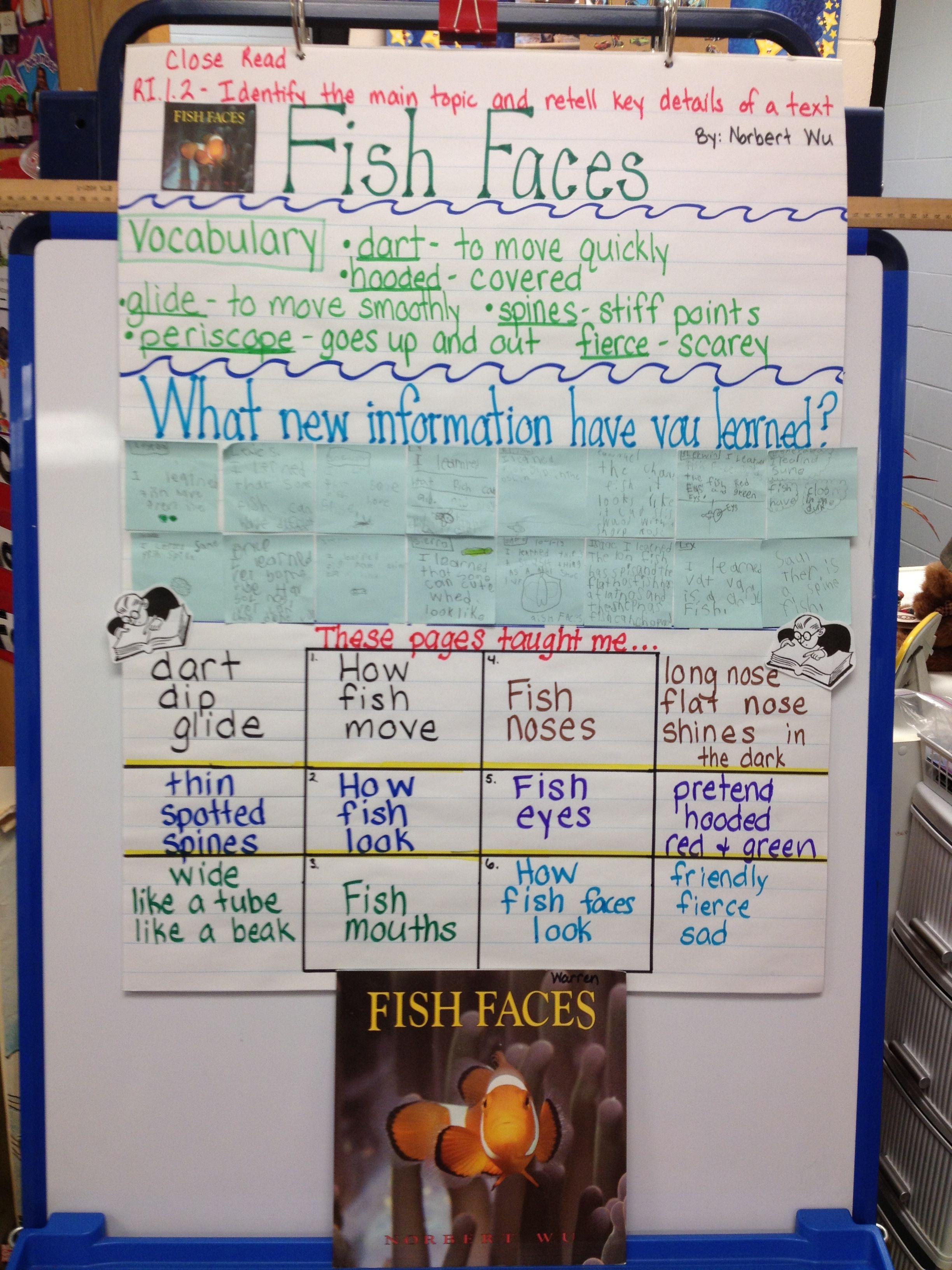Fish Faces - close reading | B...