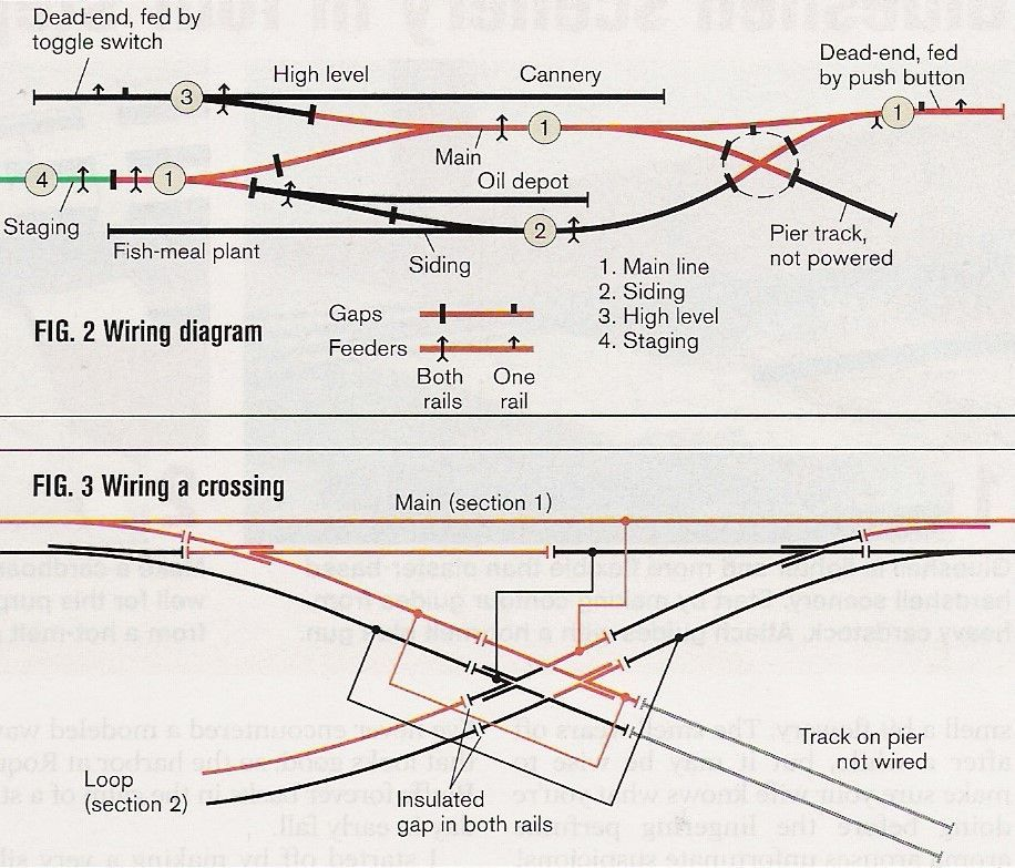 wiring a switching layout track model railway track plans, model Model Railroad Wiring