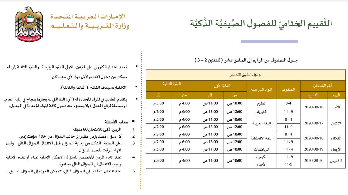 التقييم الختامي للفصول الصفية الذكية من الصف الرابع الى الحادي عشر Periodic Table