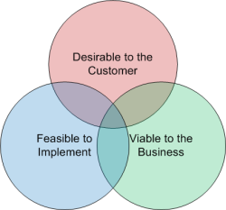 Three Priorities Of Product Management  Desirability Feasibility