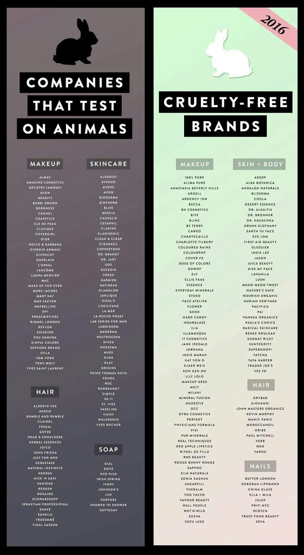 Cruelty Vs Cruelty Free Cruelty Free Brands Cruelty Free Beauty Cruelty Free Makeup