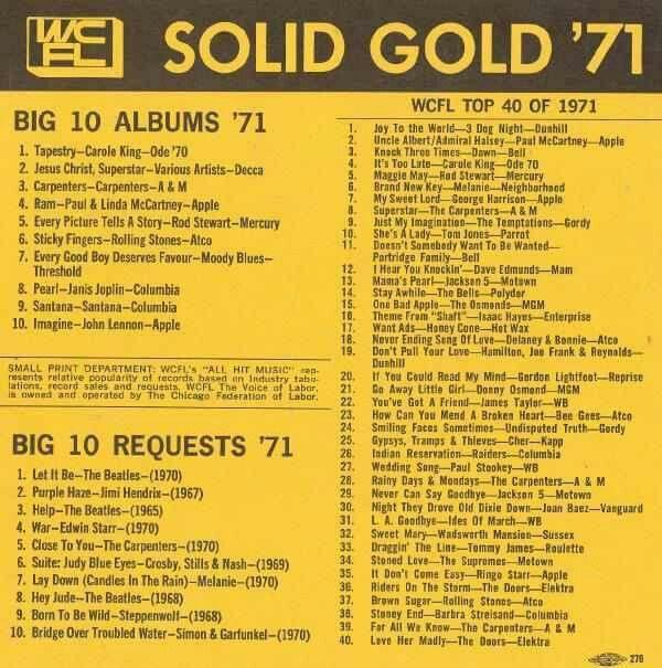 Super CFL 1971 | Radio | Music charts, 1970s music, 70s music