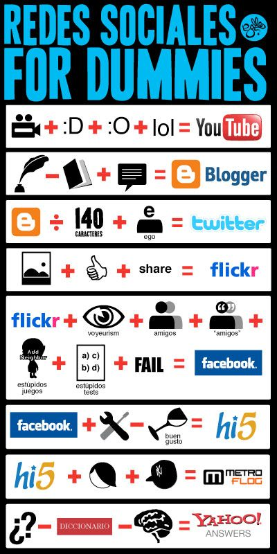 Redes Sociales For Dummies
