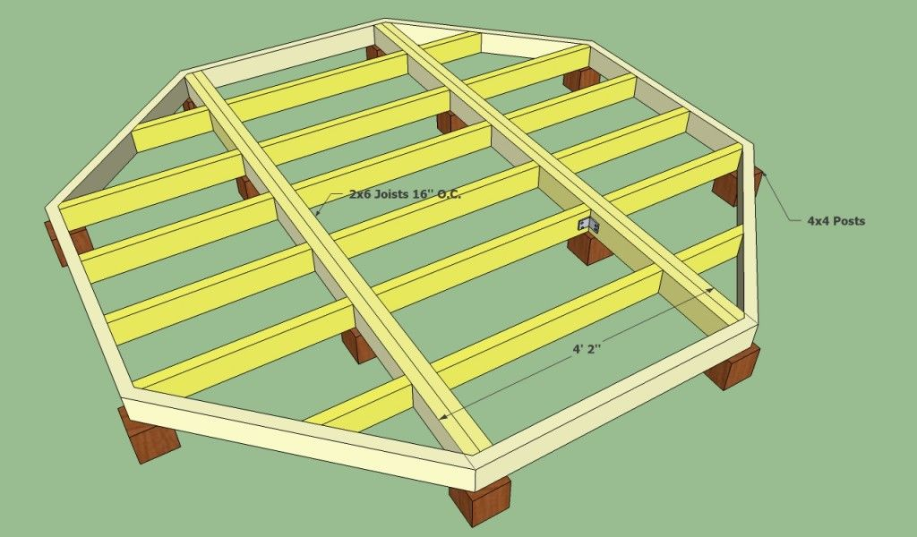 Floating Deck Plans Free Howtospecialist How To Build Step By Step Diy Plans Floating Deck Plans Floating Deck Diy Deck