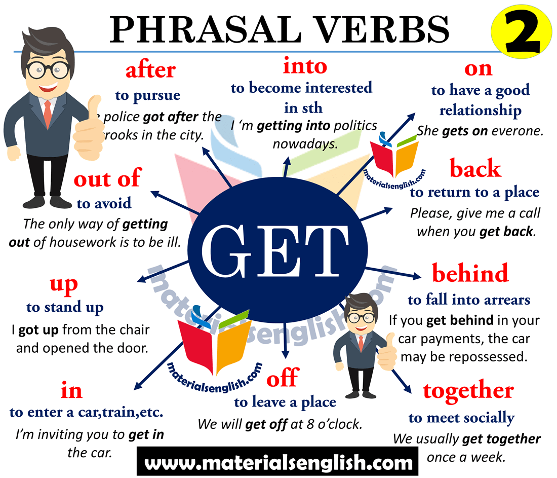 Phrasal Verbs With Get In English Materials For Learning English English Idioms Conversational English English Prepositions [ 943 x 1100 Pixel ]