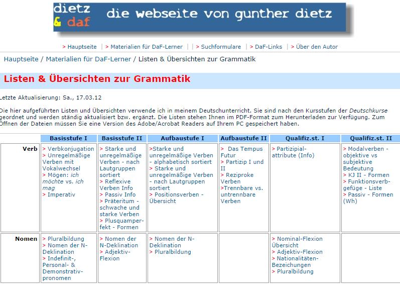 Eine kleine Deutschkiste: Liste zur Grammatik von dietz und daf ...