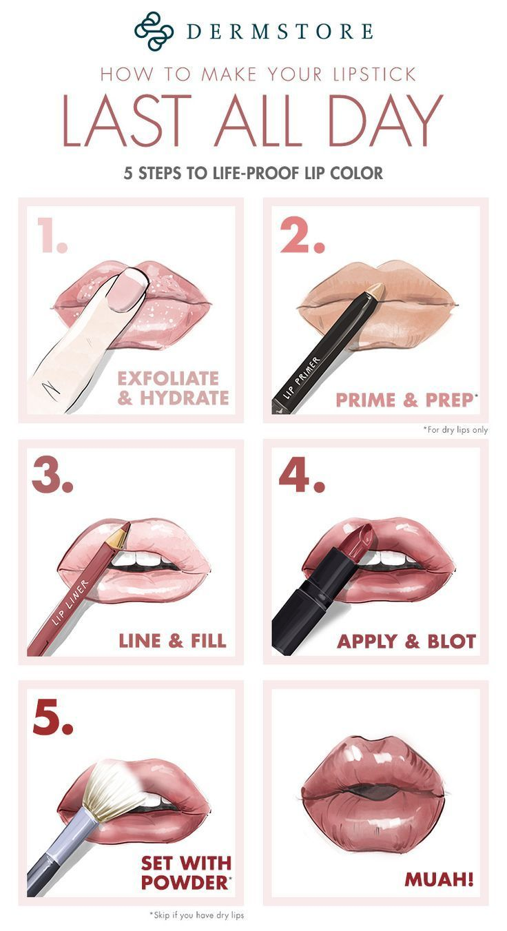 Photo of how to make lipstick last infographic