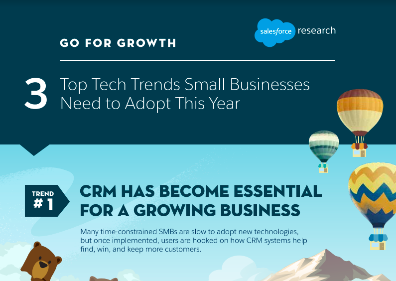Salesforce Blog News Tips And Insights From The Global Cloud Leader Grow Business Crm System Tech Trends