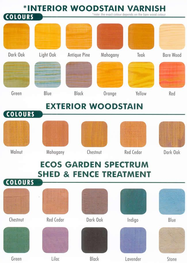 Wood Stain Varnish Pdf Woodworking Staining Wood Wood Stain Colors Stain Colors