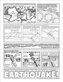 Earthquakes Plate Boundaries And Faults Coloring Page Plate Boundaries Tectonic Plate Boundaries Plate Tectonics