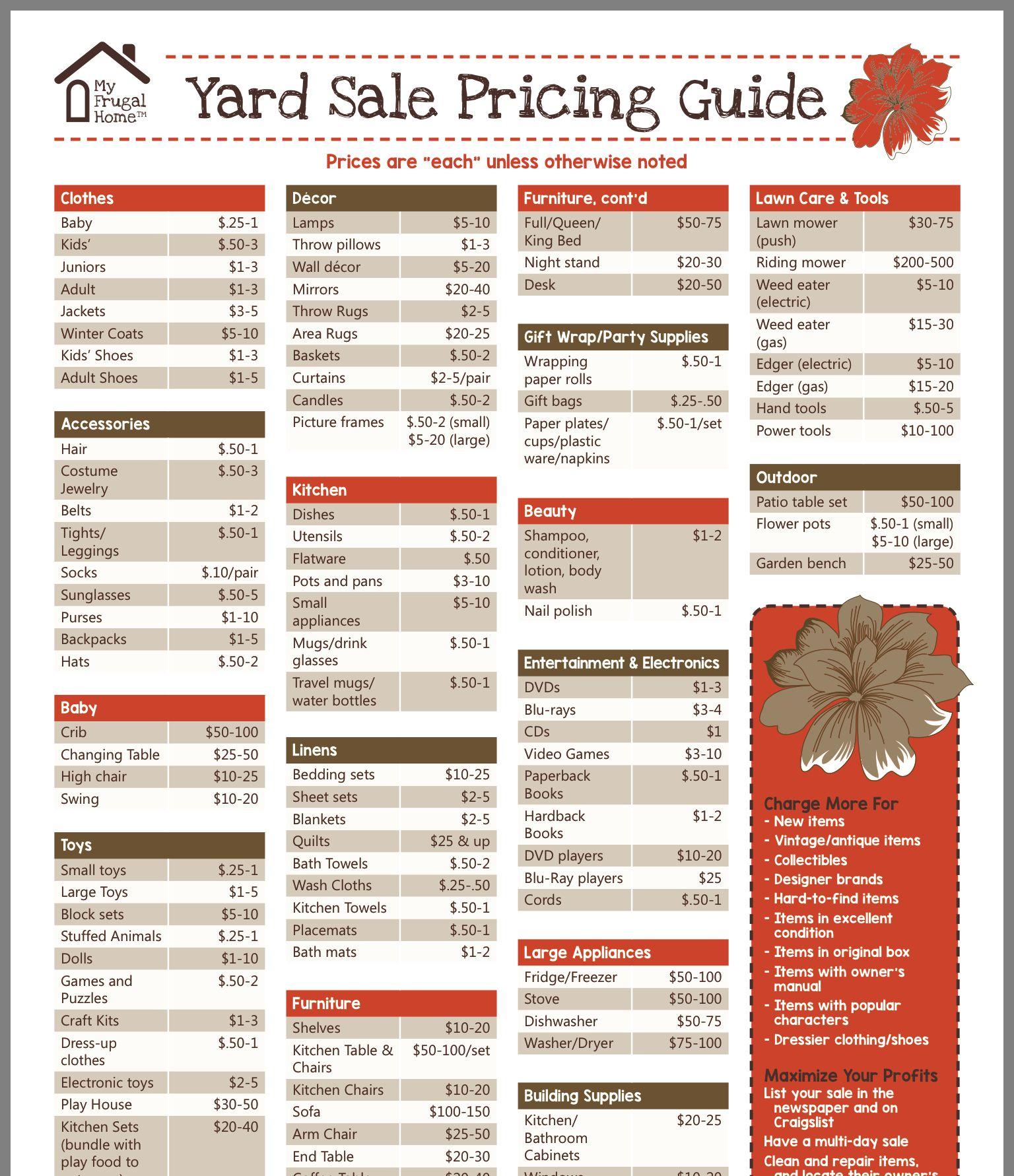 Idea by Jennifer Cooper on Yard sale Yard sale pricing