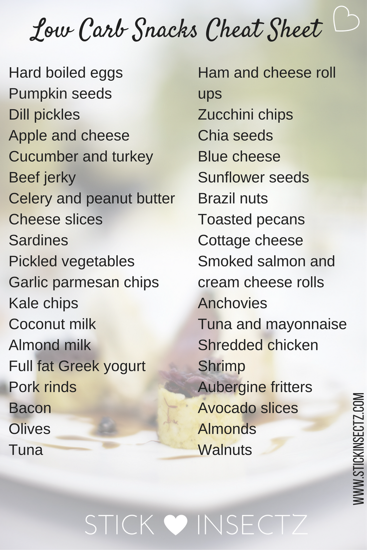photograph about Keto Cheat Sheet Printable identified as Order this printable Very low Carb Snack Cheat Sheet whenever on your own indication
