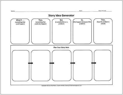 free graphic organizers for teaching writing | tech & writing tips, Powerpoint templates