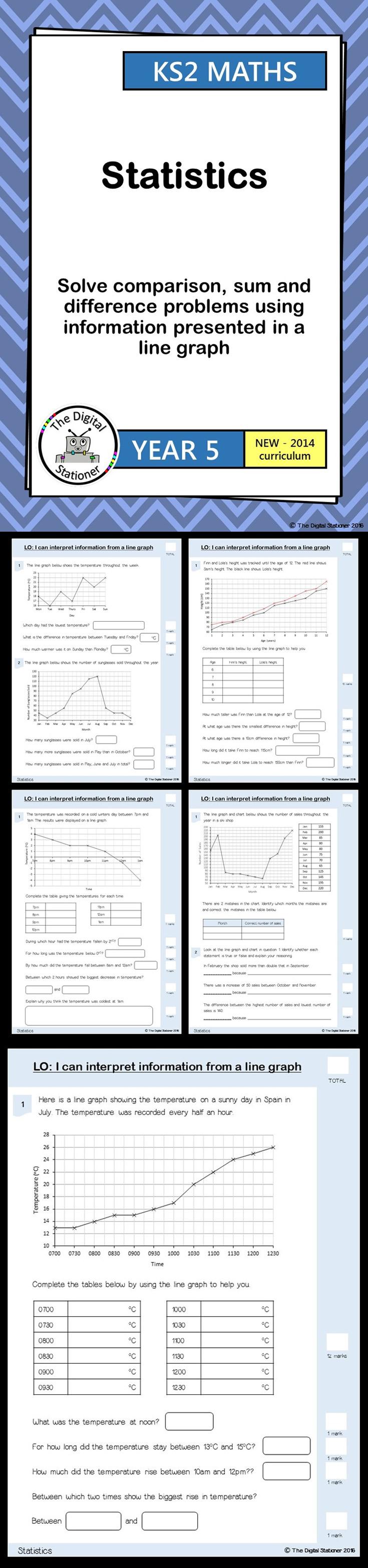 Year 5 Line graphs Statistics White Rose Block 3