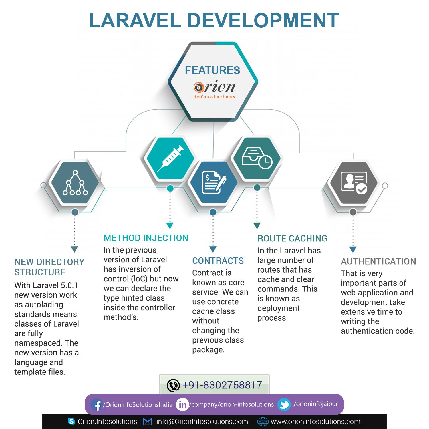 Laravel is one the best known and high downloaded open