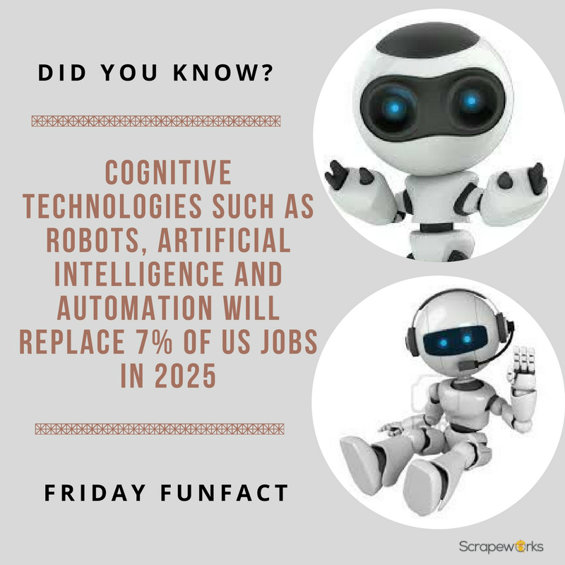 FRIDAY FUNFACT #futuretrends #structuredweb #structureddata