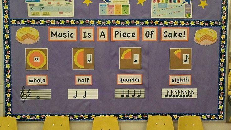 elementary music bulletin board   Note value bulletin board! Elementary music   Music & Math