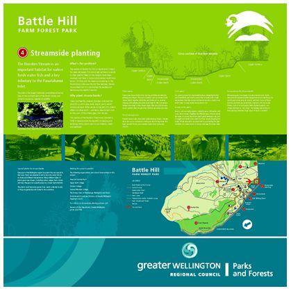 Greater Wellington interpretation