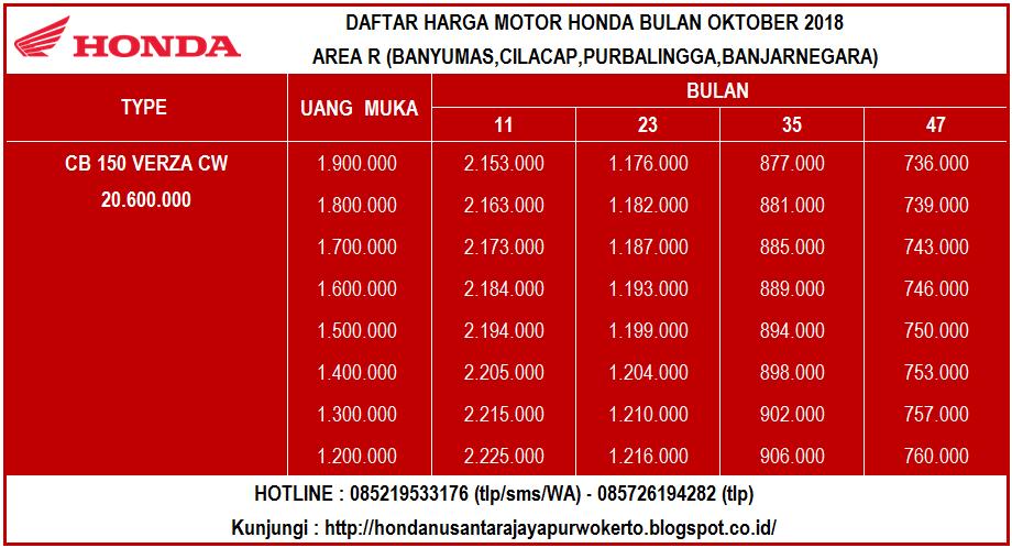 Pin Oleh Daftar Harga Di Harga Motor Honda Bulan Oktober 2018 Honda Motor Motor Honda