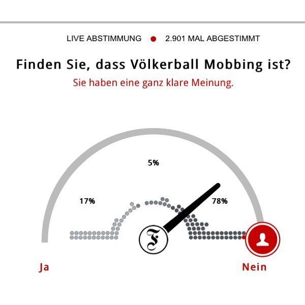 Völkerball Ist Mobbing
