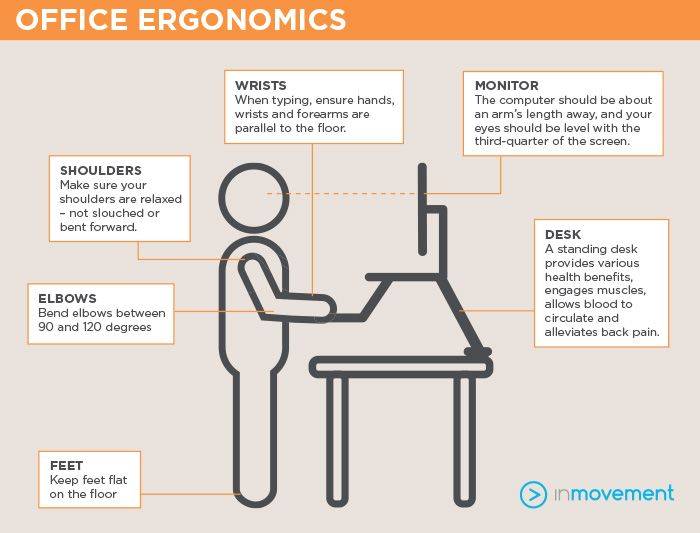 Keep These Ergonomic Tips In Mind As You Adjust To A