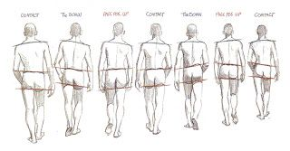 Walk Cycle From The Back View Walking Poses Animation Reference Walking Animation