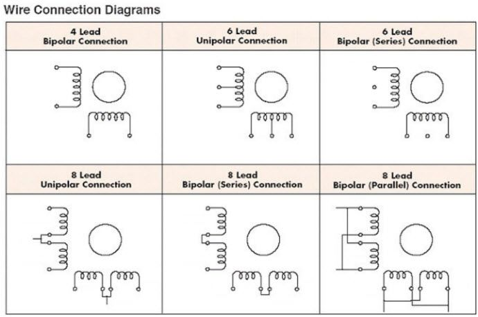 Identifying your Stepper motors. - Have 6 wire bipolar series - #electronics