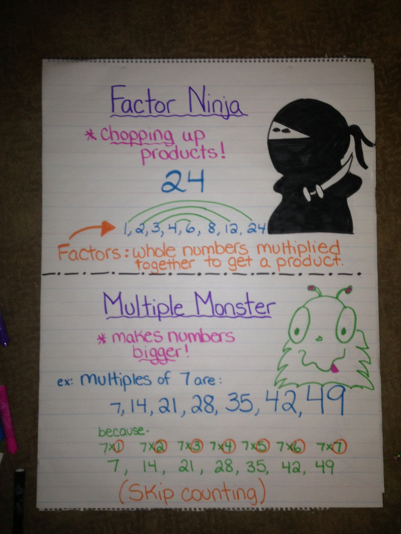 Factors And Multiples Anchor Chart Using This In My