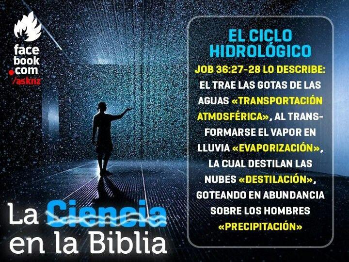 Resultado de imagen para CICLO DEL AGUA BIBLIA