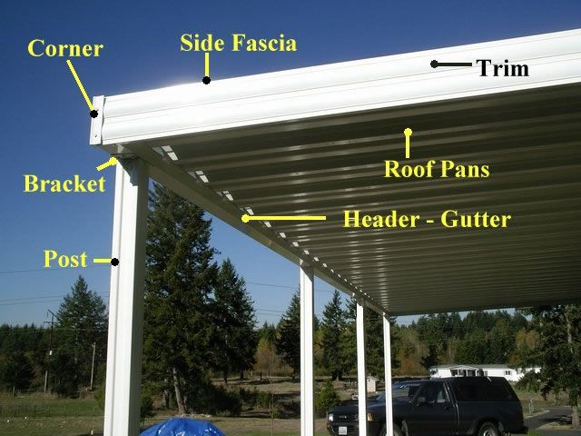 anatomy of a patio roof outdoor room pinterest patio roof