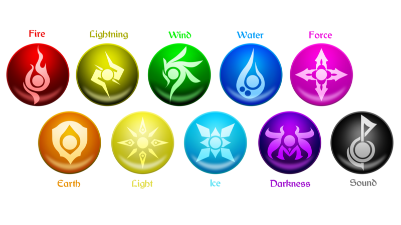 Tales Of Ylemia Elements By Akivinziantart On Deviantart